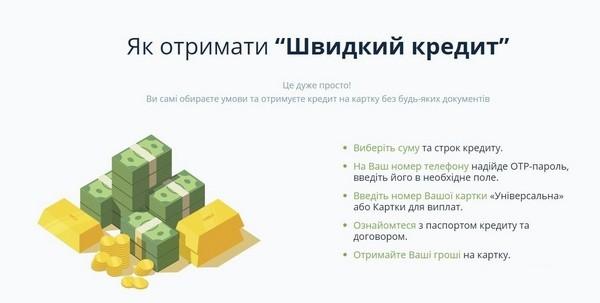 Кредит онлайн на карту - Взять займ через интернет в